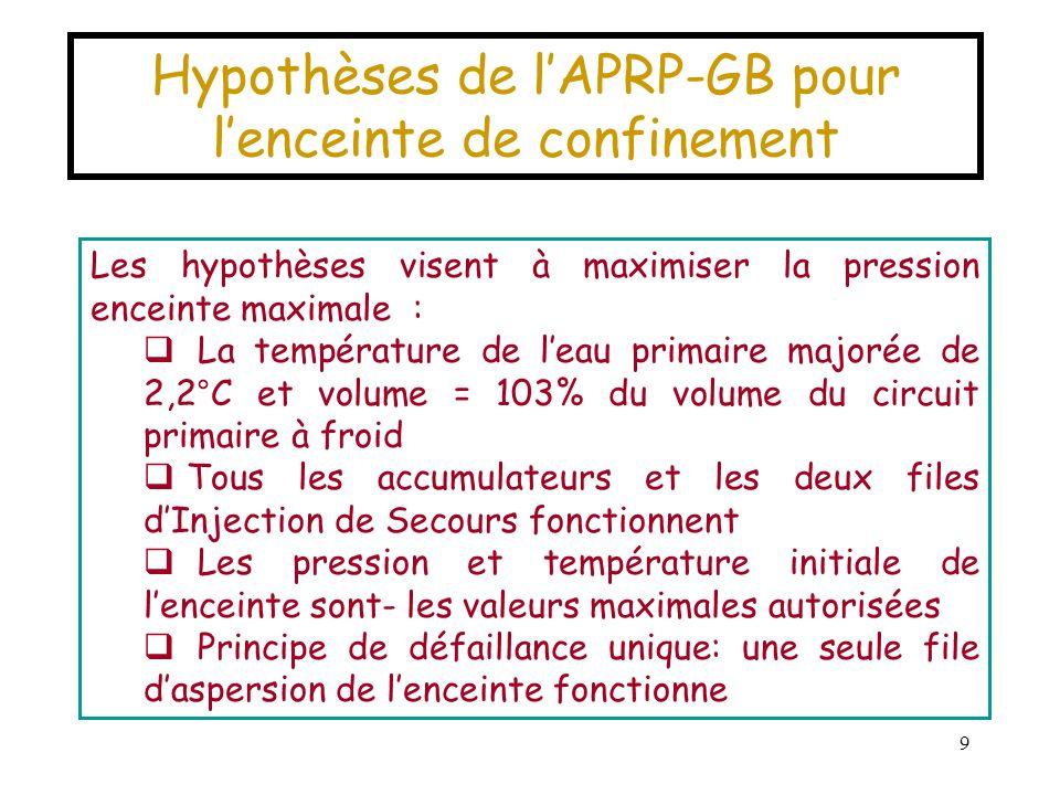 9 Hypothèses de lAPRP-GB pour lenceinte de confinement Les hypothèses visent à maximiser la pression enceinte maximale : La température de leau primai