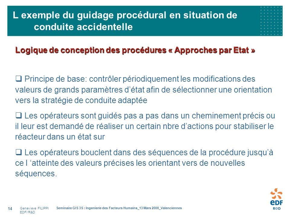 Genevieve FILIPPI EDF/ R&D Seminaire GIS 3S : Ingenierie des Facteurs Humains_13 Mars 2008_Valenciennes 14 Logique de conception des procédures « Appr