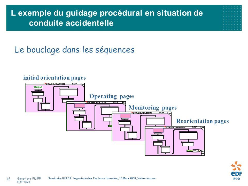 Genevieve FILIPPI EDF/ R&D Seminaire GIS 3S : Ingenierie des Facteurs Humains_13 Mars 2008_Valenciennes 16 L exemple du guidage procédural en situatio