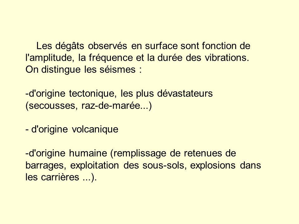 =>Los Angeles, 1994 Agadir,1960 <= Agadir devenait la « ville morte » Séismes Dorigine Tectonique: