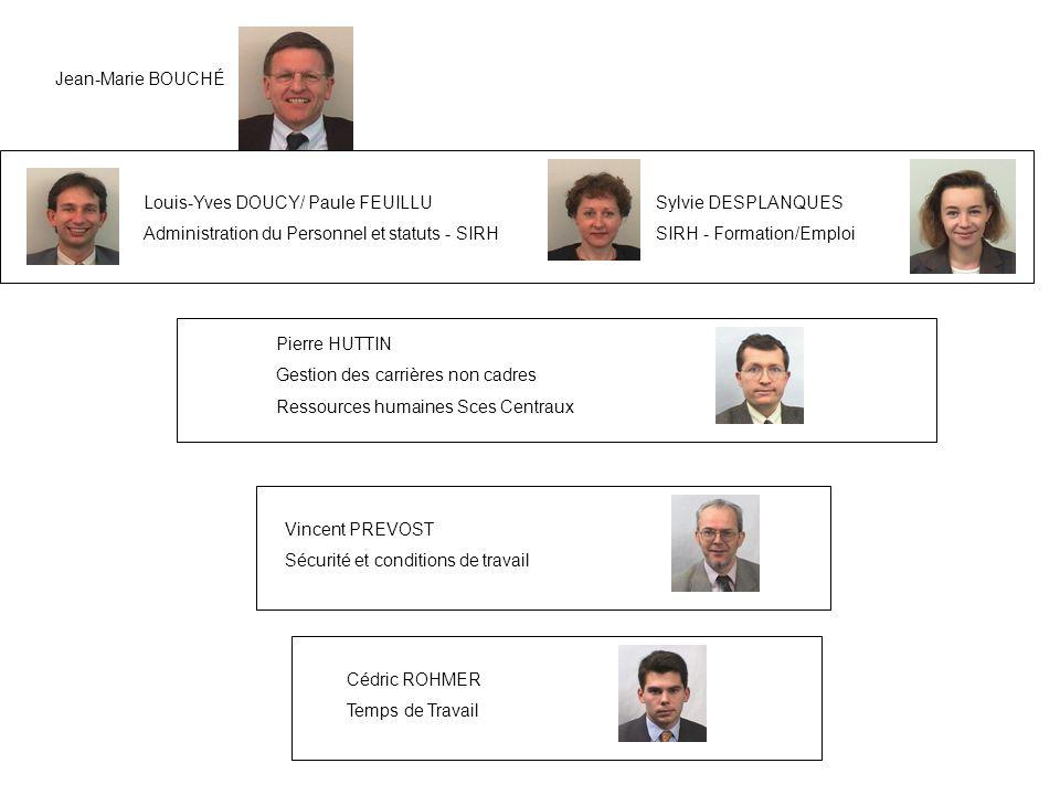 Louis-Yves DOUCY/ Paule FEUILLU Administration du Personnel et statuts - SIRH Sylvie DESPLANQUES SIRH - Formation/Emploi Pierre HUTTIN Gestion des car