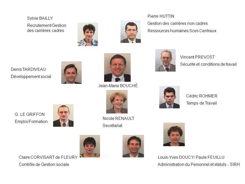 Nicole RENAULT Secrétariat Sylvie BAILLY Recrutement/Gestion des carrières cadres Denis TARDIVEAU Développement social G. LE GRIFFON Emploi/Formation