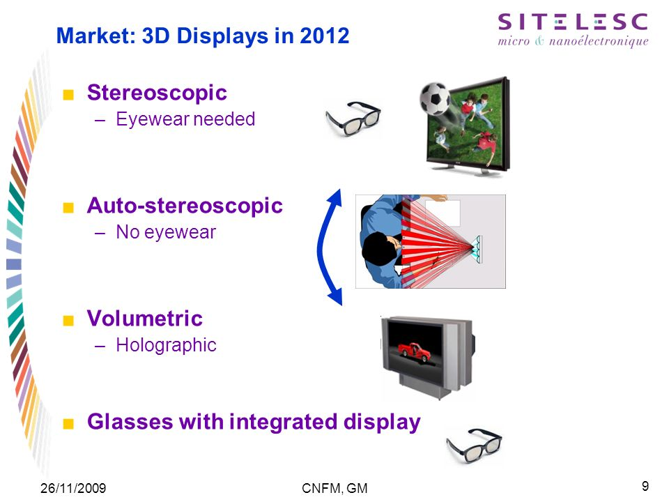 9 26/11/2009CNFM, GM Stereoscopic –Eyewear needed Auto-stereoscopic –No eyewear Volumetric –Holographic Glasses with integrated display Market: 3D Dis