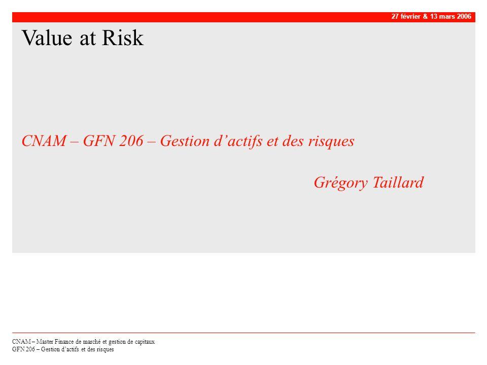 CNAM – Master Finance de marché et gestion de capitaux GFN 206 – Gestion dactifs et des risques 22 La VaR paramétrique Distribution des rentabilités quotidiennes de lEurostoxx 50 Eurostoxx 50 Loi gaussienne