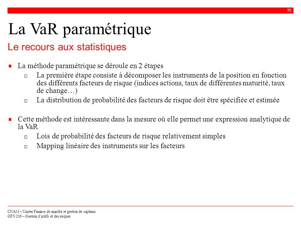 CNAM – Master Finance de marché et gestion de capitaux GFN 206 – Gestion dactifs et des risques 15 La VaR paramétrique La méthode paramétrique se déro