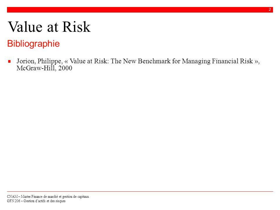 CNAM – Master Finance de marché et gestion de capitaux GFN 206 – Gestion dactifs et des risques 3 Value at Risk Intérêt de la VaR Définition de la VaR Méthodes de calcul Limites de la VaR Au-delà de la VaR Plan de la présentation