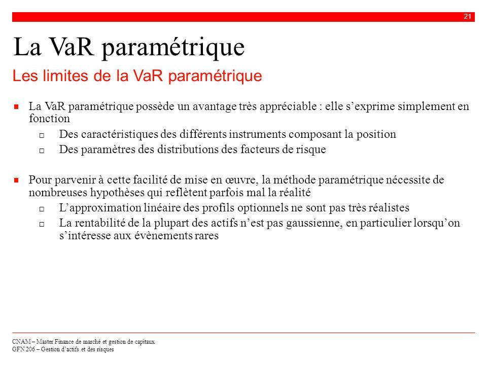CNAM – Master Finance de marché et gestion de capitaux GFN 206 – Gestion dactifs et des risques 21 La VaR paramétrique Les limites de la VaR paramétri