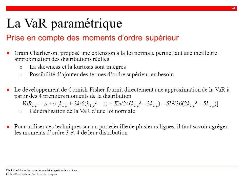 CNAM – Master Finance de marché et gestion de capitaux GFN 206 – Gestion dactifs et des risques 24 La VaR paramétrique Prise en compte des moments dor