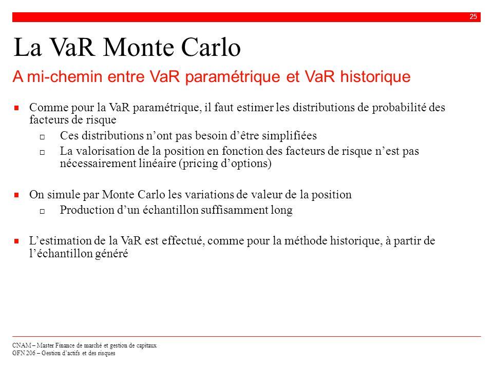 CNAM – Master Finance de marché et gestion de capitaux GFN 206 – Gestion dactifs et des risques 25 La VaR Monte Carlo A mi-chemin entre VaR paramétriq