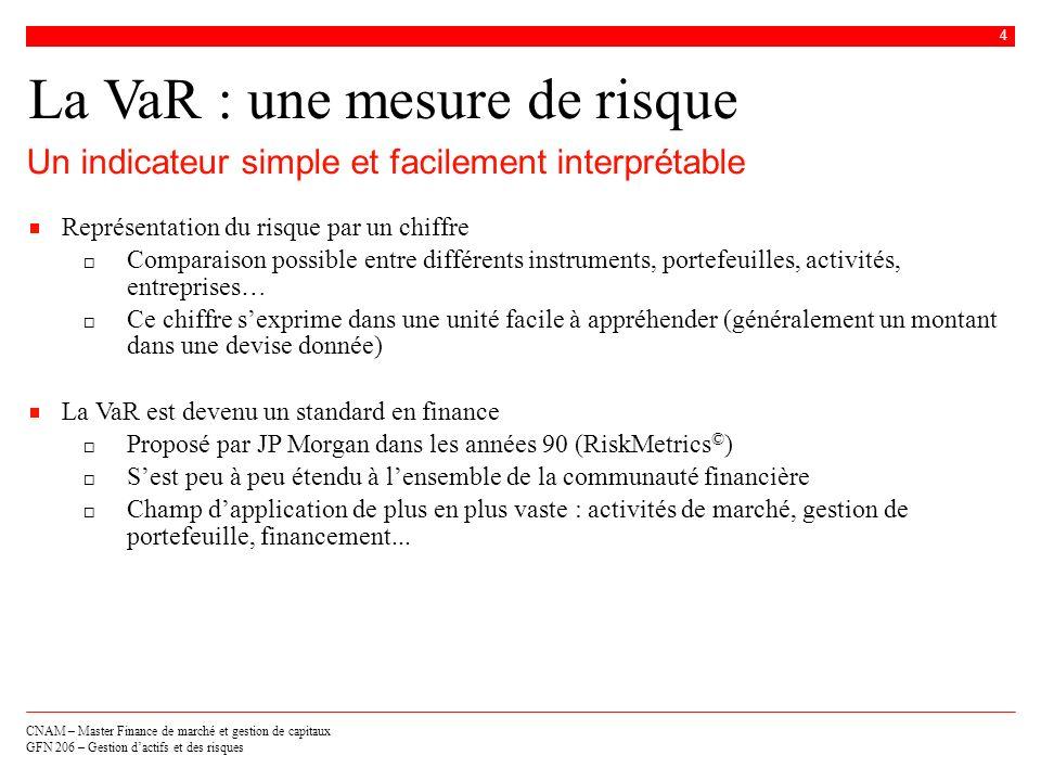 CNAM – Master Finance de marché et gestion de capitaux GFN 206 – Gestion dactifs et des risques 4 La VaR : une mesure de risque Représentation du risq