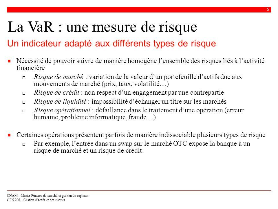 CNAM – Master Finance de marché et gestion de capitaux GFN 206 – Gestion dactifs et des risques 16 La VaR paramétrique La VaR dune distribution normale sexprime en fonction de la moyenne et la variance VaR(T,p) = T + T.k 1-p T est la moyenne et T est lécart type de la distribution o k 1-p désigne le quantile de la loi normale standard associé au niveau de probabilité 1-p : k 0.05 = -1.65 et k 0.01 = -2.33 Si on suppose par ailleurs que le processus de prix suit un mouvement brownien, on obtient lévolution de la VaR en fonction de lhorizon VaR(T,p) =.T +.T 1/2.k 1-p o Pour des horizons courts (quelques jours), le premier terme est négligeable o La VaR devient directement proportionnelle à la volatilité Le cas de la loi normale