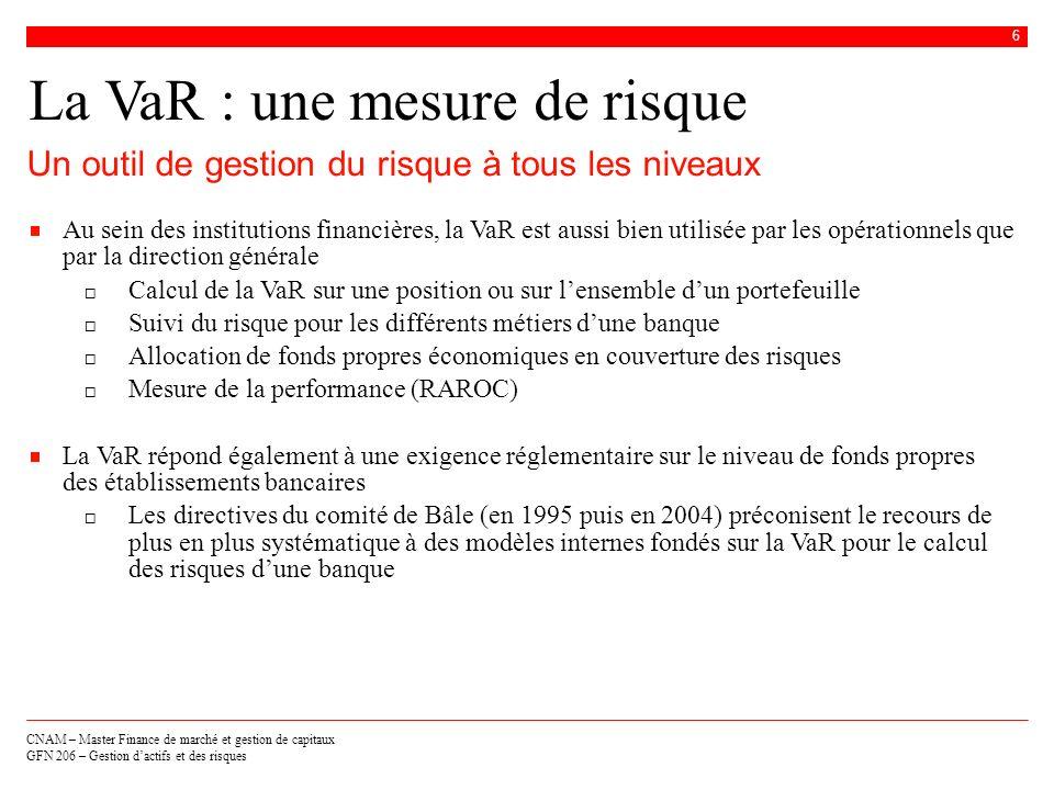 CNAM – Master Finance de marché et gestion de capitaux GFN 206 – Gestion dactifs et des risques 6 La VaR : une mesure de risque Au sein des institutio