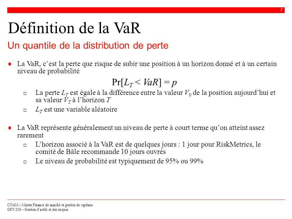 CNAM – Master Finance de marché et gestion de capitaux GFN 206 – Gestion dactifs et des risques 18 La VaR paramétrique Estimation de la volatilité La volatilité peut être calculée par un estimation historique simple t ² = 1/(M-1) 0jM-1 (r t-j – )² o Le choix de la fenêtre destimation est délicat (cf.