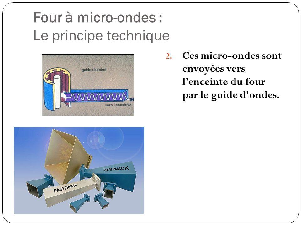 Four à micro-ondes : Le principe technique 3.