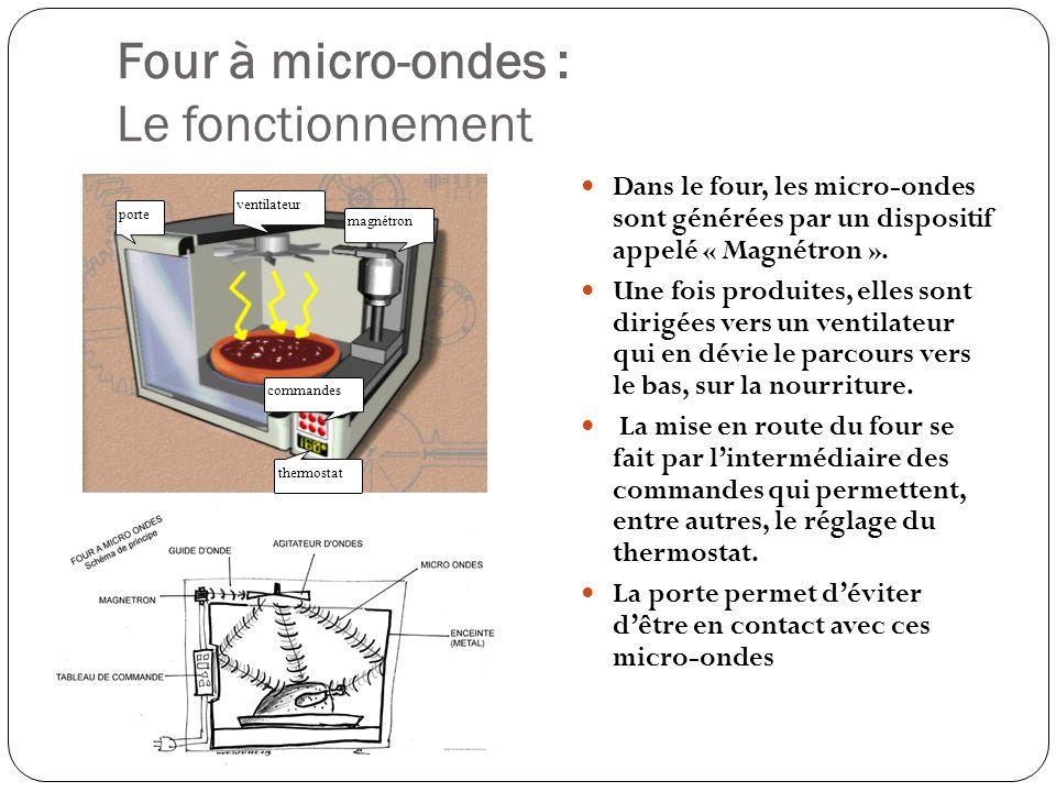 Four à micro-ondes : Le milieu technique Effet sur la santé : une exposition prolongée aux micro-ondes provoque la décalcification.
