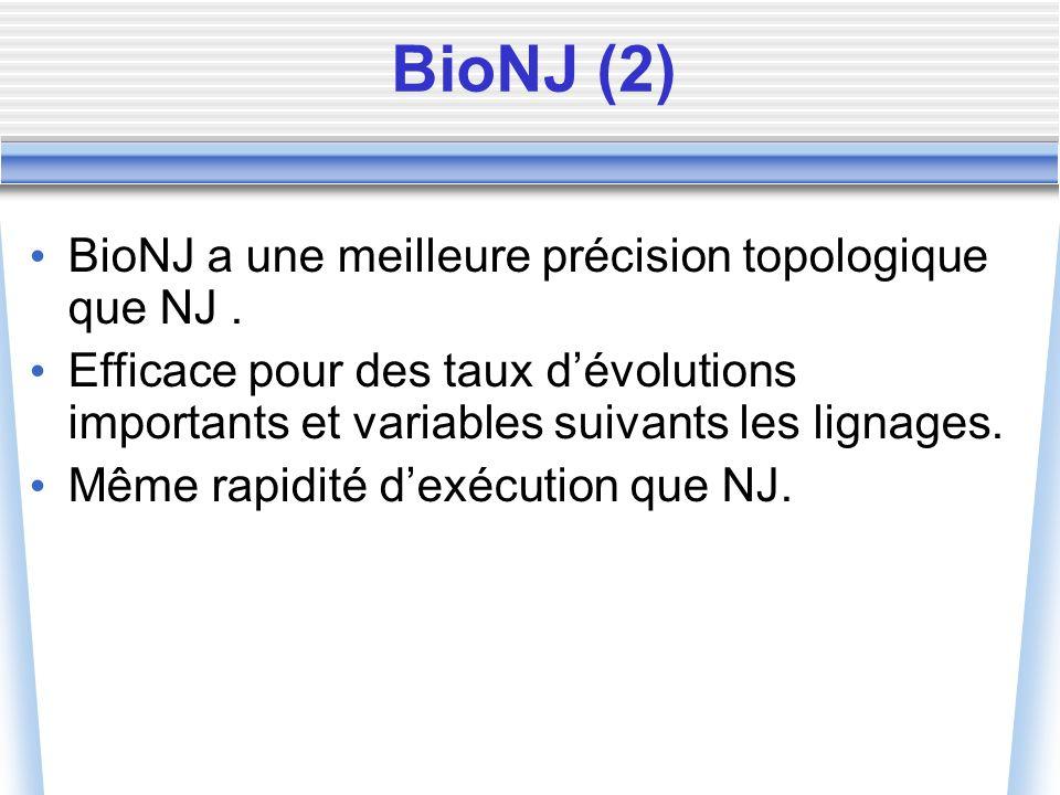 BioNJ (2) BioNJ a une meilleure précision topologique que NJ. Efficace pour des taux dévolutions importants et variables suivants les lignages. Même r