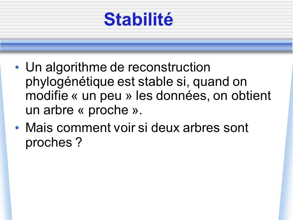 Stabilité Un algorithme de reconstruction phylogénétique est stable si, quand on modifie « un peu » les données, on obtient un arbre « proche ». Mais