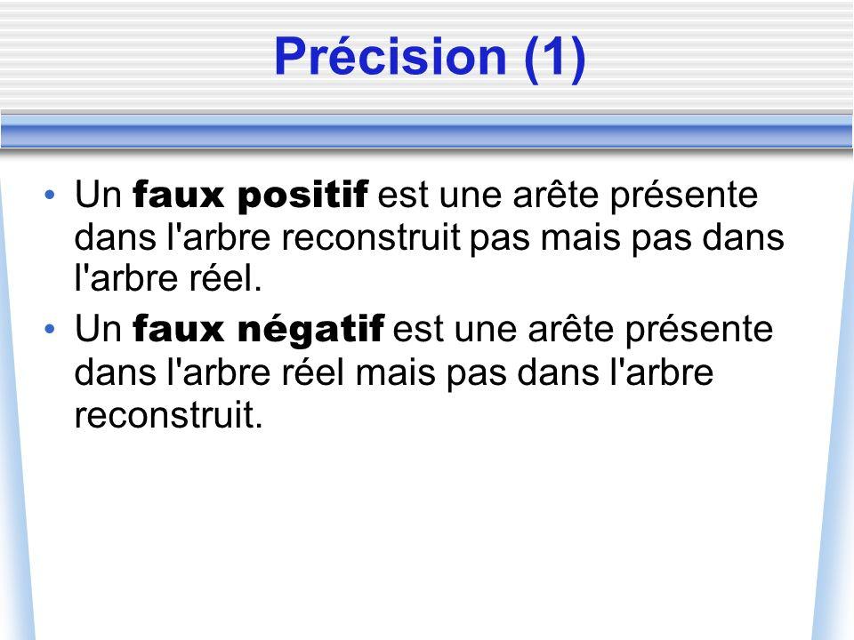 Précision (1) Un faux positif est une arête présente dans l'arbre reconstruit pas mais pas dans l'arbre réel. Un faux négatif est une arête présente d