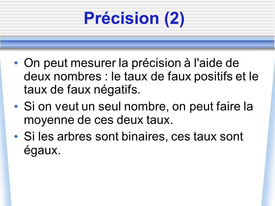 Précision (2) On peut mesurer la précision à l'aide de deux nombres : le taux de faux positifs et le taux de faux négatifs. Si on veut un seul nombre,
