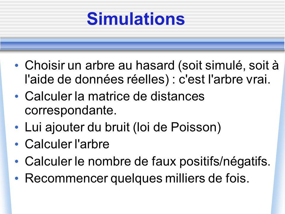 Simulations Choisir un arbre au hasard (soit simulé, soit à l'aide de données réelles) : c'est l'arbre vrai. Calculer la matrice de distances correspo