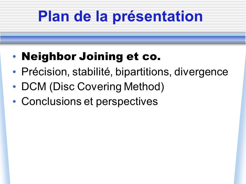 Construction de larbre consensus Construction avec les bipartitions AB   CDEF et ABCD   EF F E A B C D 1.