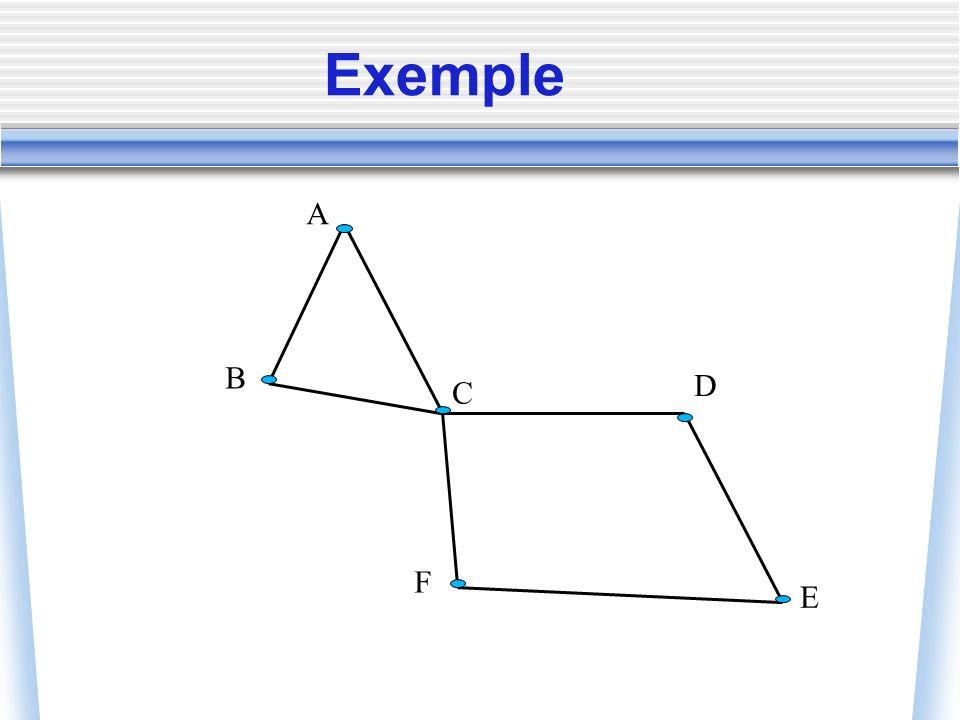 Exemple A B C F D E