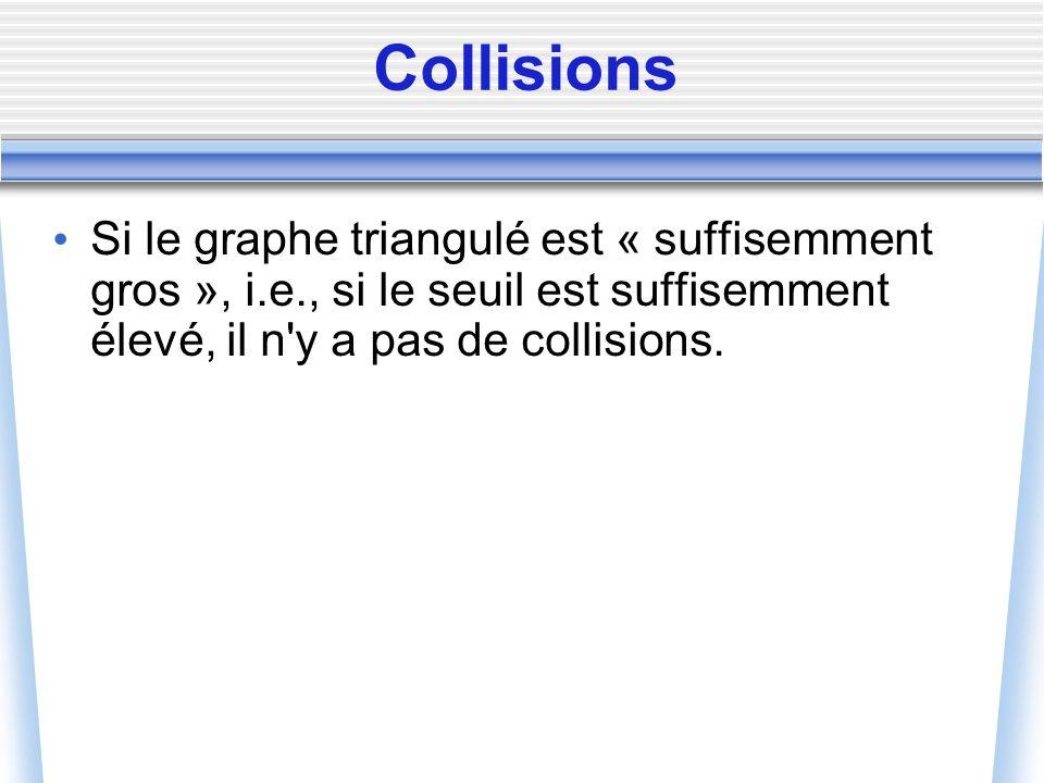 Collisions Si le graphe triangulé est « suffisemment gros », i.e., si le seuil est suffisemment élevé, il n'y a pas de collisions.