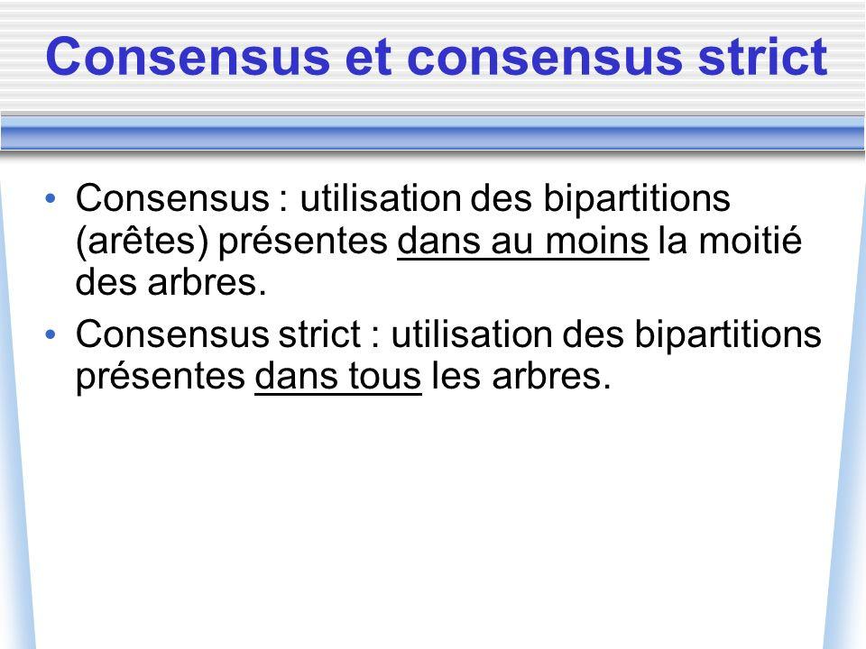Consensus et consensus strict Consensus : utilisation des bipartitions (arêtes) présentes dans au moins la moitié des arbres. Consensus strict : utili