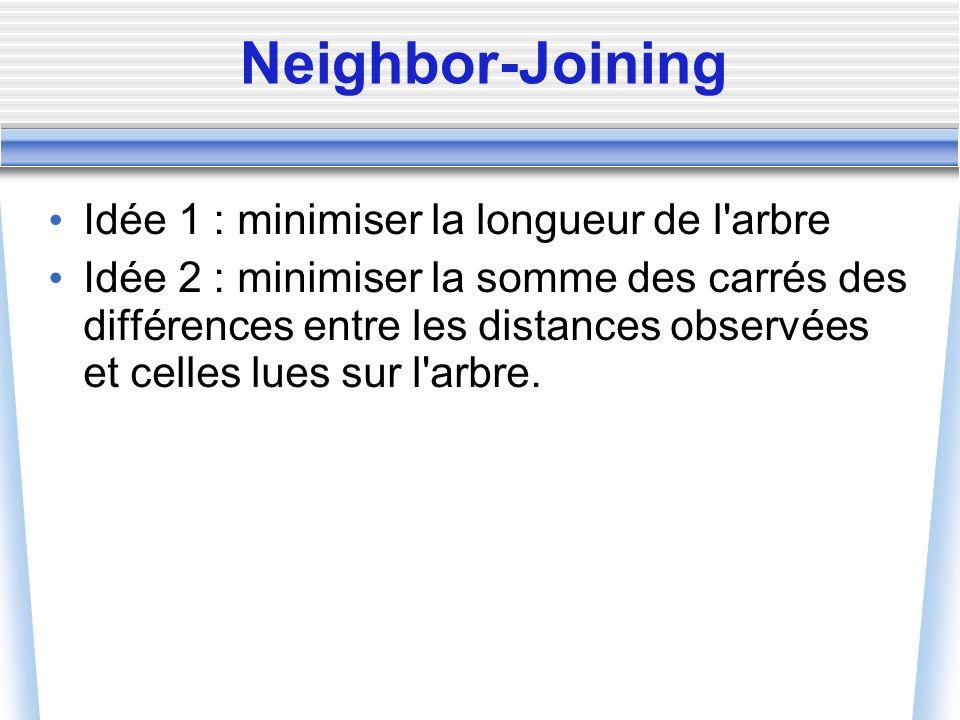 Neighbor-Joining Idée 1 : minimiser la longueur de l'arbre Idée 2 : minimiser la somme des carrés des différences entre les distances observées et cel