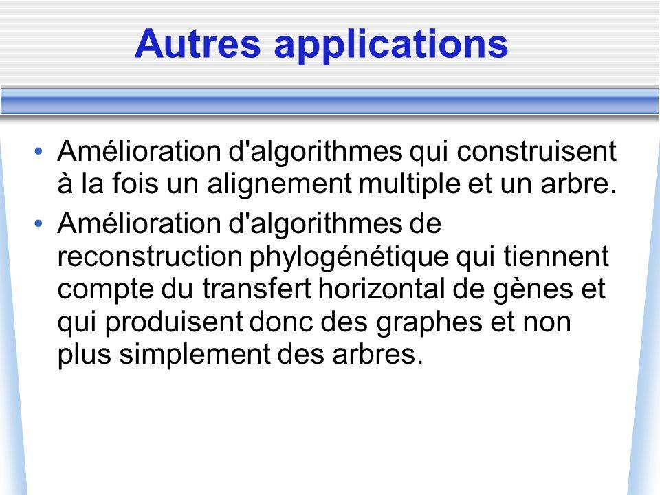 Autres applications Amélioration d'algorithmes qui construisent à la fois un alignement multiple et un arbre. Amélioration d'algorithmes de reconstruc