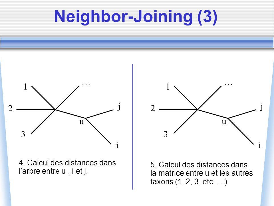 4. Calcul des distances dans larbre entre u, i et j. 1 2 3 … j i u 1 2 3 … j i u 5. Calcul des distances dans la matrice entre u et les autres taxons