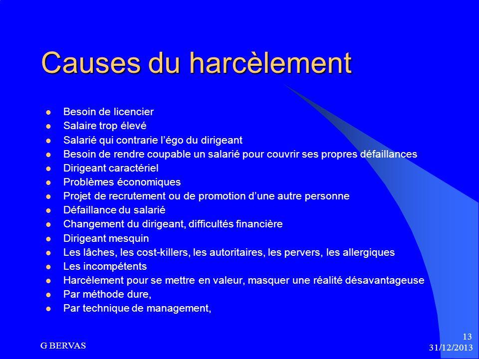 Art L.1152-1 CT : exemples de ce qui nest pas du harcèlement moral Courrier de mise au point Sanctions justifiées Augmentations passagères, gérables o