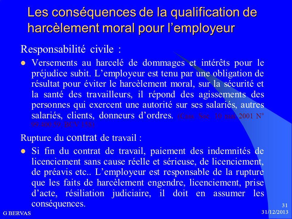 Les conséquences de la qualification de harcèlement moral - pour le harceleur (suite) Conséquences disciplinaires Art L.1152-5 CT « tout salarié ayant