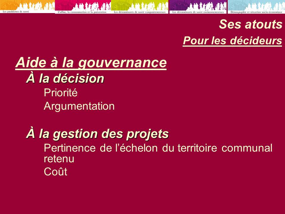 Aide à la gouvernance À la décision Priorité Argumentation À la gestion des projets Pertinence de léchelon du territoire communal retenu Coût Ses atouts Pour les décideurs