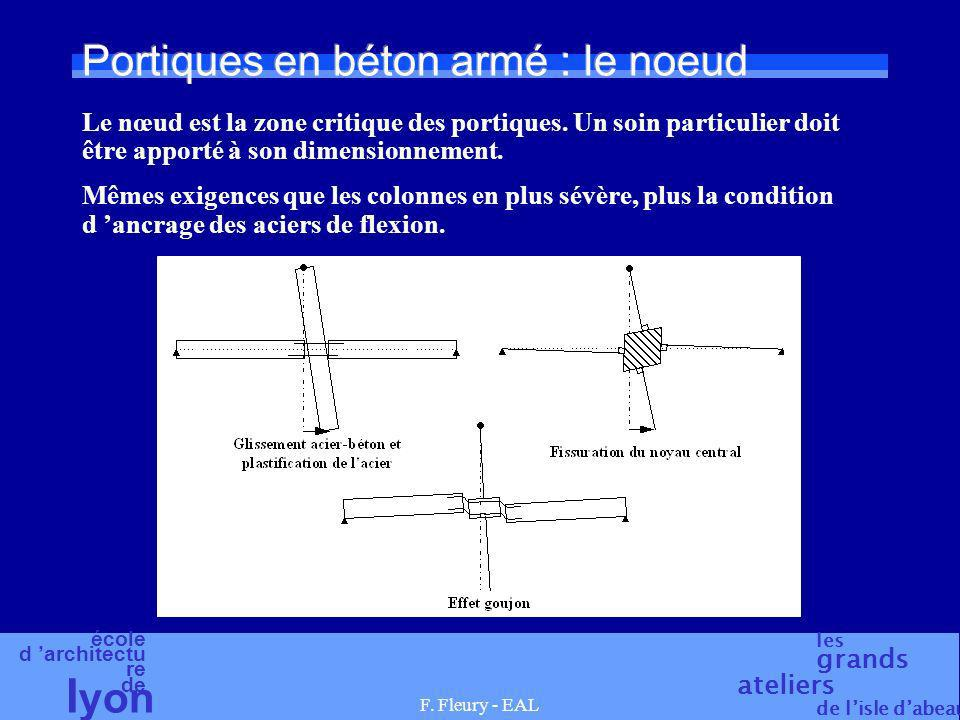 école d architectu re de l yon les grands ateliers de lisle dabeau F. Fleury - EAL Portiques en béton armé : le noeud Le nœud est la zone critique des