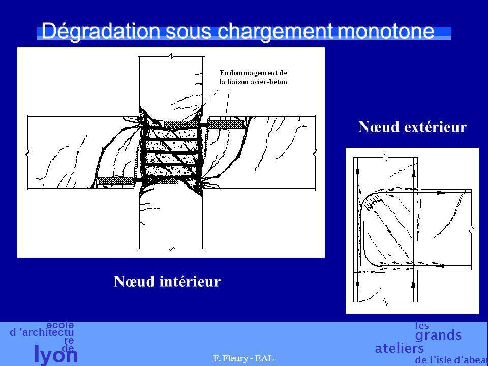 école d architectu re de l yon les grands ateliers de lisle dabeau F. Fleury - EAL Dégradation sous chargement monotone Nœud intérieur Nœud extérieur