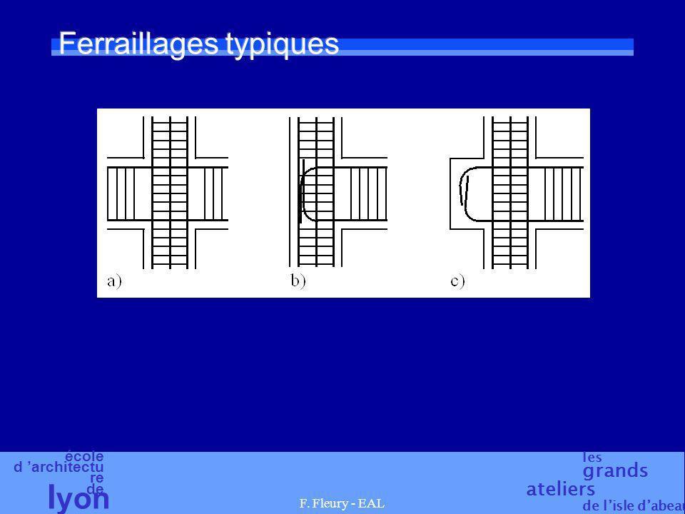 école d architectu re de l yon les grands ateliers de lisle dabeau F. Fleury - EAL Ferraillages typiques