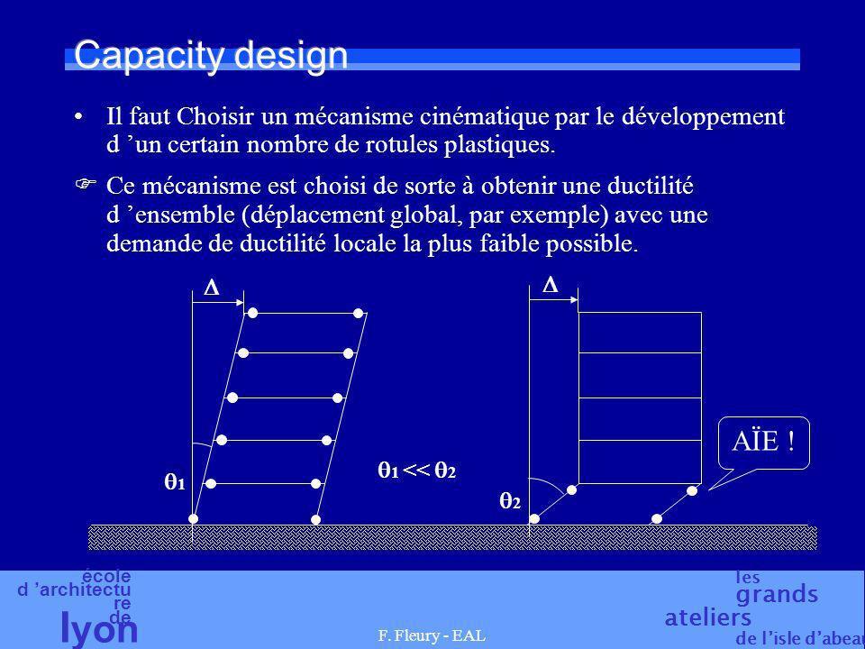 école d architectu re de l yon les grands ateliers de lisle dabeau F. Fleury - EAL Capacity design Il faut Choisir un mécanisme cinématique par le dév