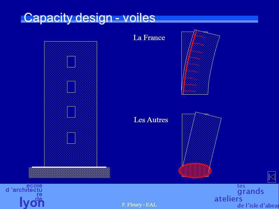 école d architectu re de l yon les grands ateliers de lisle dabeau F. Fleury - EAL Capacity design - voiles La France Les Autres