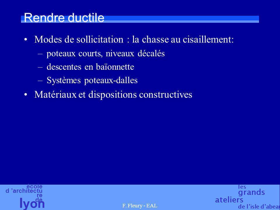 école d architectu re de l yon les grands ateliers de lisle dabeau F. Fleury - EAL Rendre ductile Modes de sollicitation : la chasse au cisaillement: