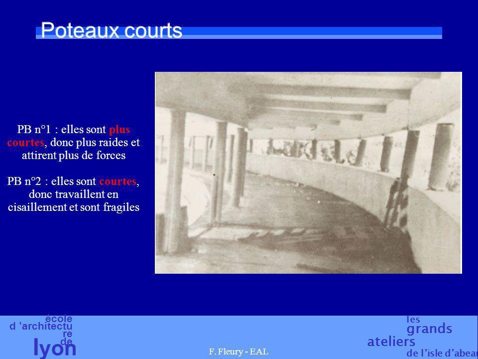 école d architectu re de l yon les grands ateliers de lisle dabeau F. Fleury - EAL Poteaux courts PB n°1 : elles sont plus courtes, donc plus raides e