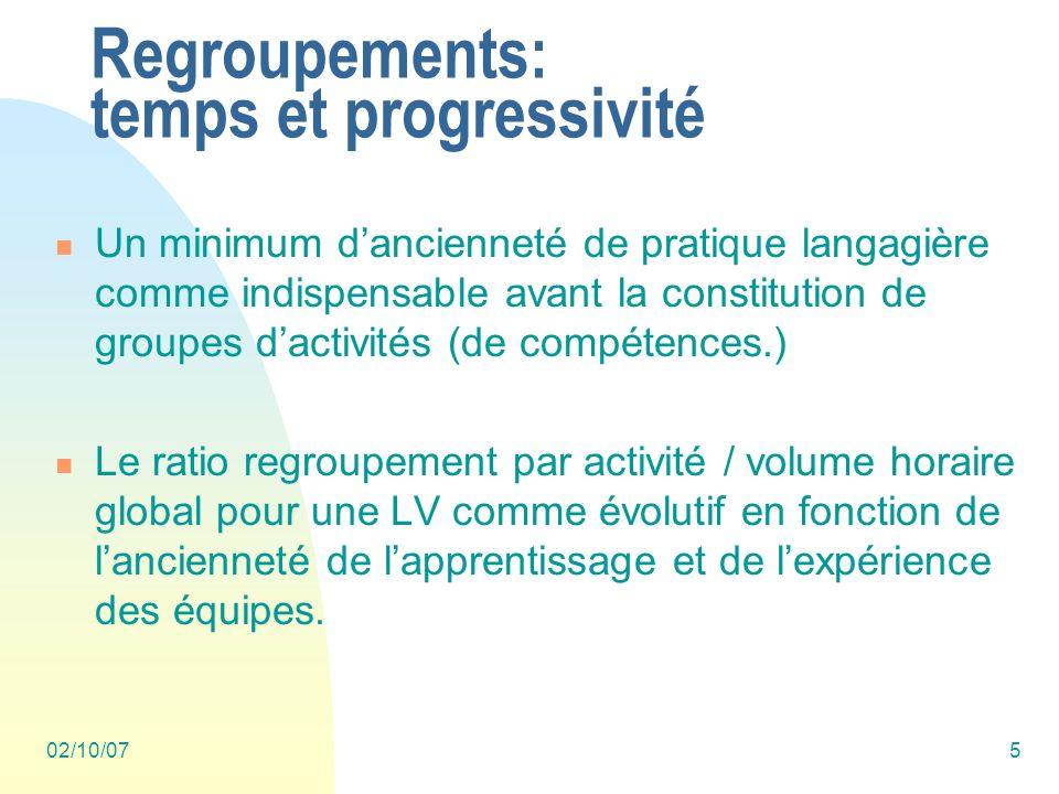 02/10/076 Regroupements : sources Facteurs : motivation et besoins > Revivifier lintérêt et mettre en confiance.