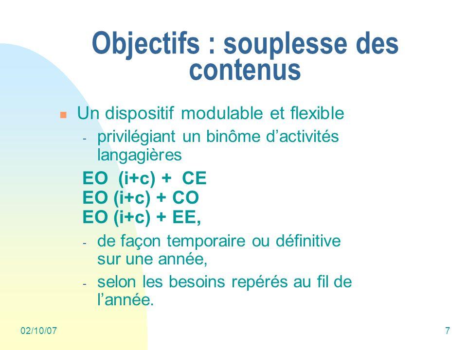 02/10/077 Objectifs : souplesse des contenus Un dispositif modulable et flexible - privilégiant un binôme dactivités langagières EO (i+c) + CE EO (i+c) + CO EO (i+c) + EE, - de façon temporaire ou définitive sur une année, - selon les besoins repérés au fil de lannée.