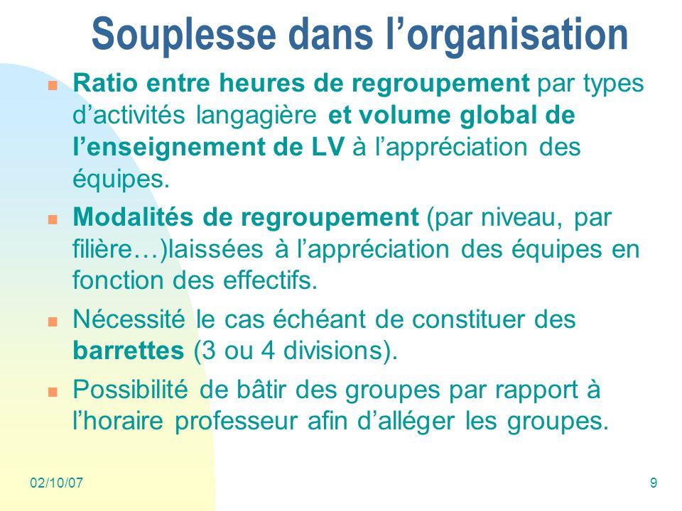 02/10/079 Souplesse dans lorganisation Ratio entre heures de regroupement par types dactivités langagière et volume global de lenseignement de LV à lappréciation des équipes.