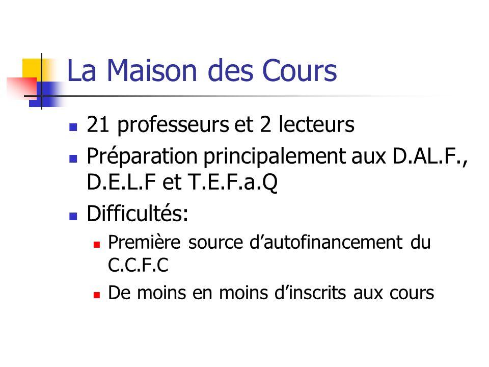 La Maison des Cours 21 professeurs et 2 lecteurs Préparation principalement aux D.AL.F., D.E.L.F et T.E.F.a.Q Difficultés: Première source dautofinanc