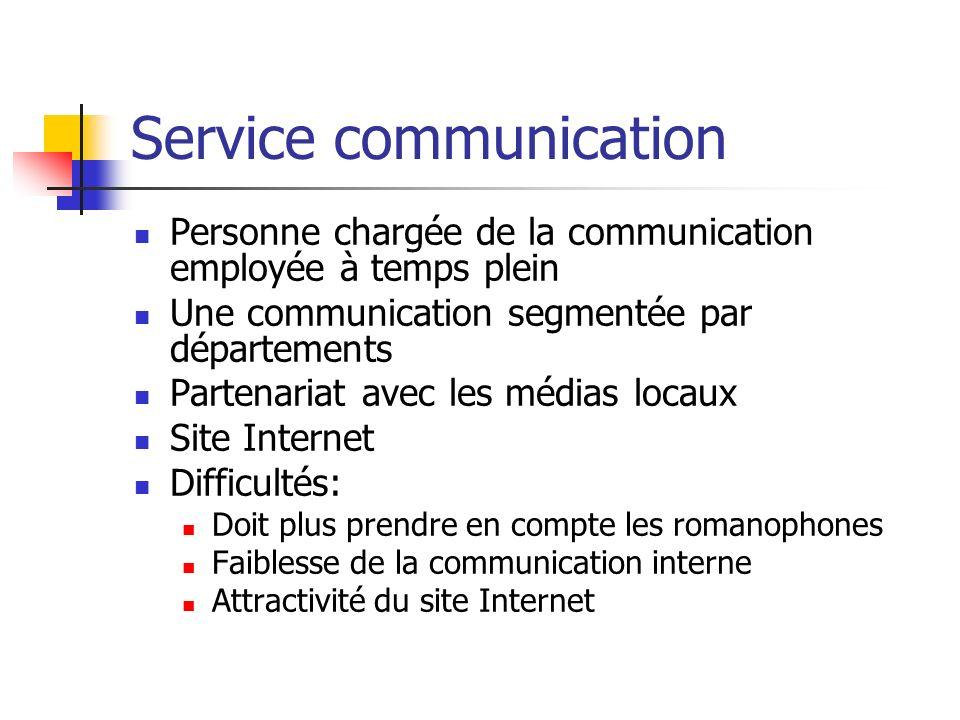 Service communication Personne chargée de la communication employée à temps plein Une communication segmentée par départements Partenariat avec les mé