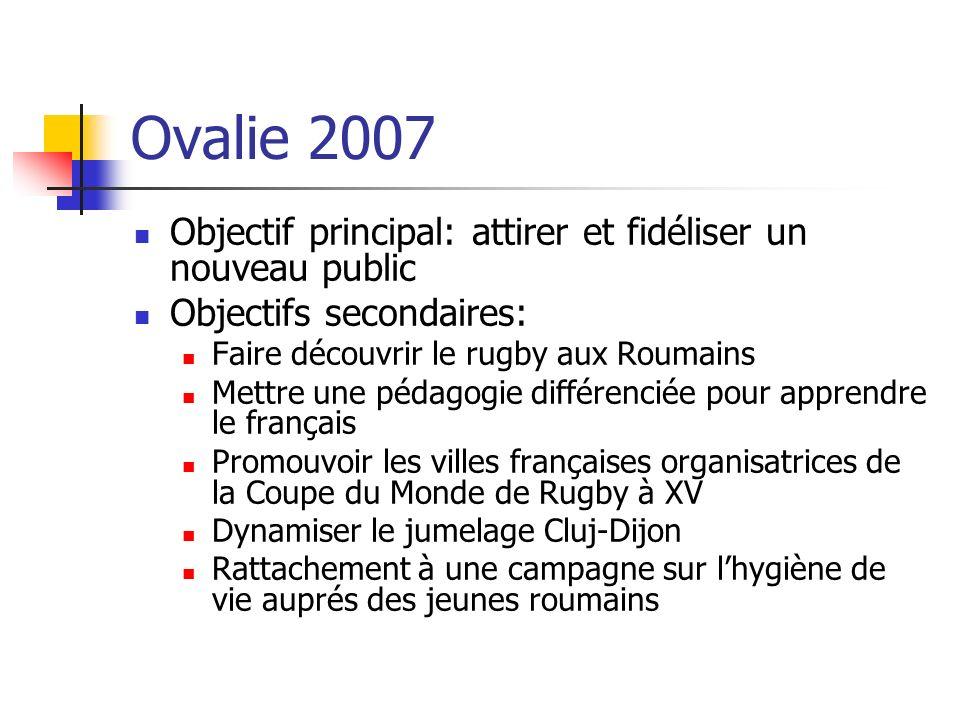 Ovalie 2007 Objectif principal: attirer et fidéliser un nouveau public Objectifs secondaires: Faire découvrir le rugby aux Roumains Mettre une pédagog