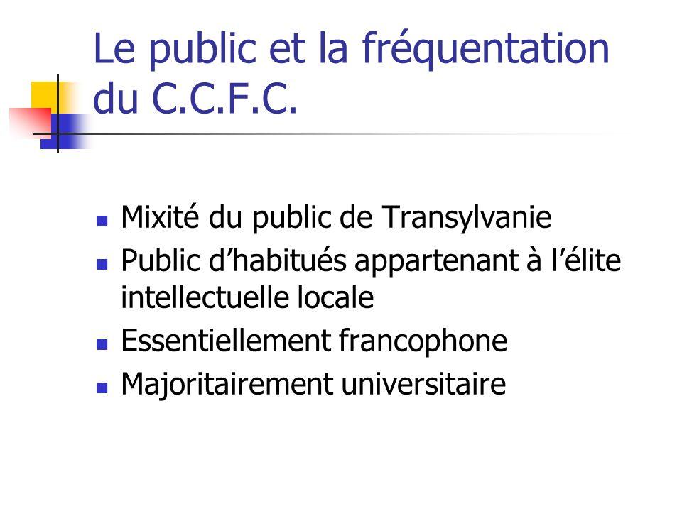 Le public et la fréquentation du C.C.F.C. Mixité du public de Transylvanie Public dhabitués appartenant à lélite intellectuelle locale Essentiellement