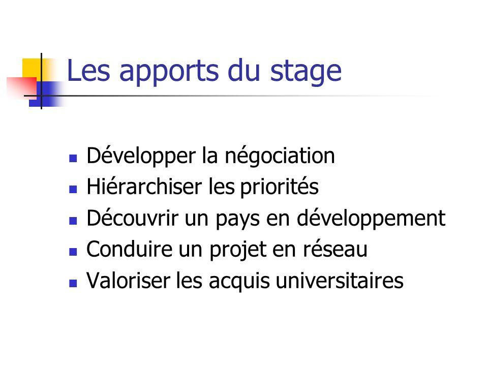 Développer la négociation Hiérarchiser les priorités Découvrir un pays en développement Conduire un projet en réseau Valoriser les acquis universitair
