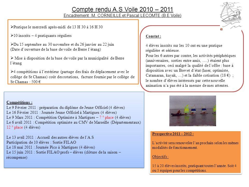Compte rendu A.S Voile 2010 – 2011 Encadrement : M. CORNEILLE et Pascal LECOMTE (B.E Voile) Ch. CORNEILLE Pratique le mercredi après-midi de 13 H 30 à